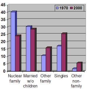 Families_US