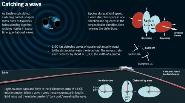 60212_LIGO_web.png